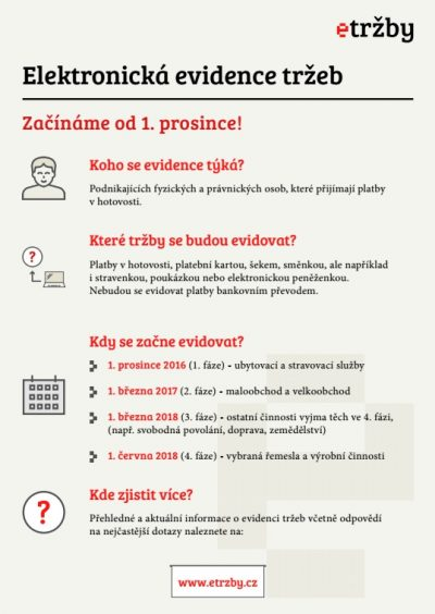 eet_informace