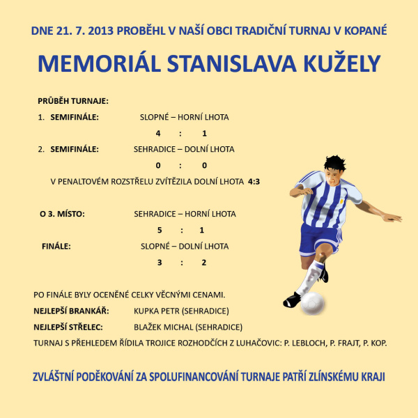 memorial_stanislava_kuzely_2013