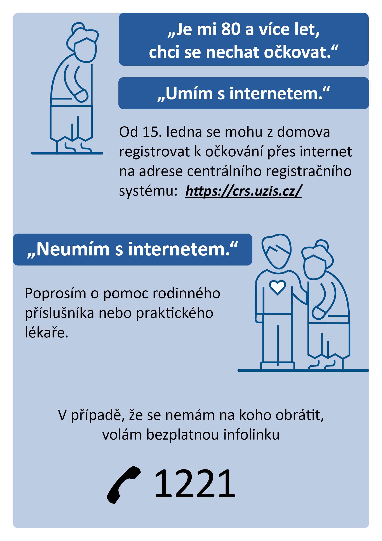 Očkování - informace
